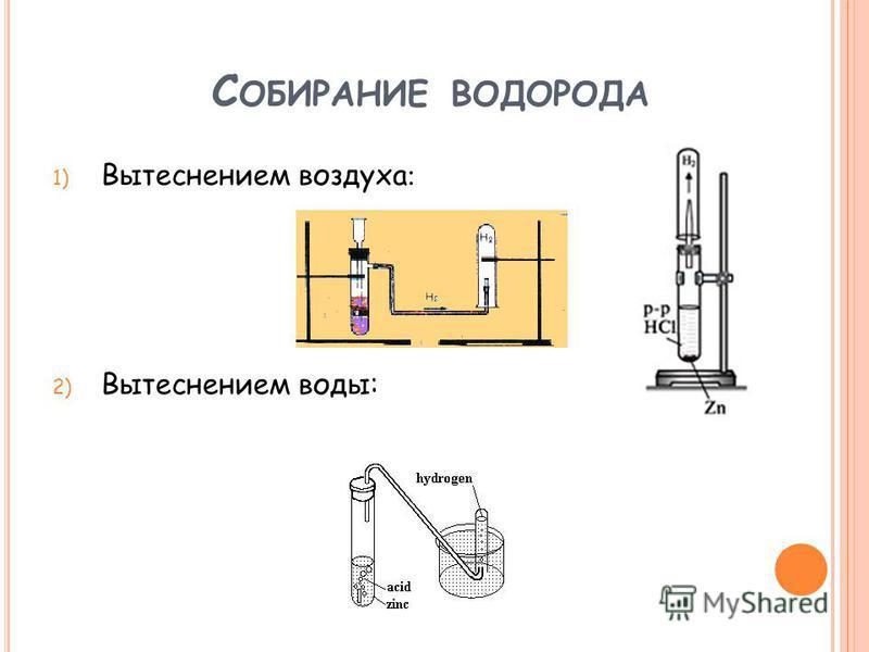 С ОБИРАНИЕ ВОДОРОДА 1) Вытеснением воздуха : 2) Вытеснением воды:
