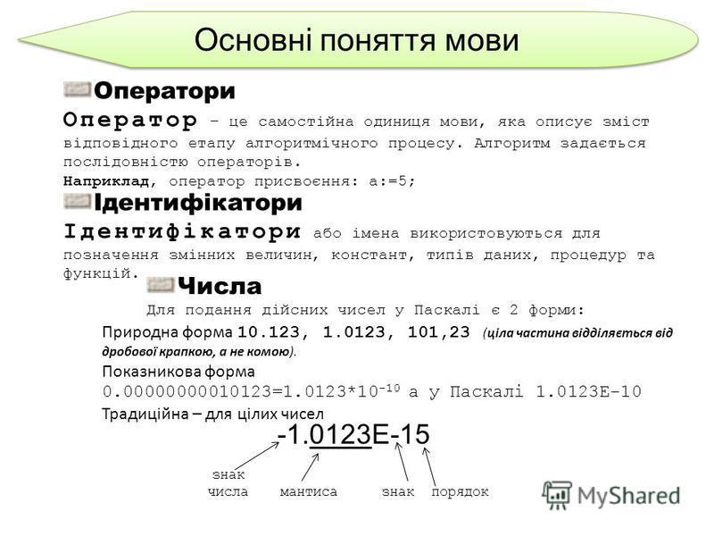 Основні поняття мови Оператори Оператор – це самостійна одиниця мови, яка описує зміст відповідного етапу алгоритмічного процесу. Алгоритм задається послідовністю операторів. Наприклад, оператор присвоєння: a:=5; Ідентифікатори Ідентифікатори або іме