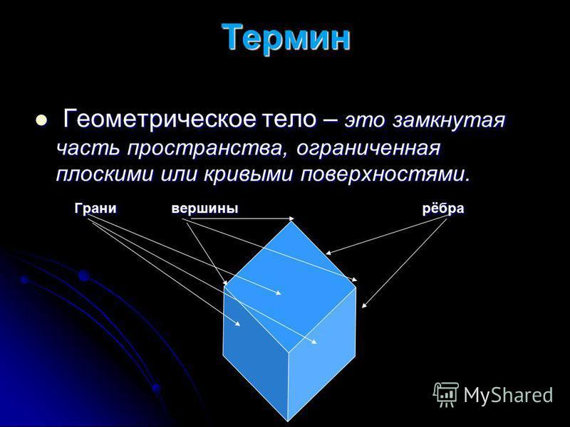 Термин Г Геометрическое тело – это замкнутая часть пространства, ограниченная плоскими или кривыми поверхностями. Грани в вершины р рёбра