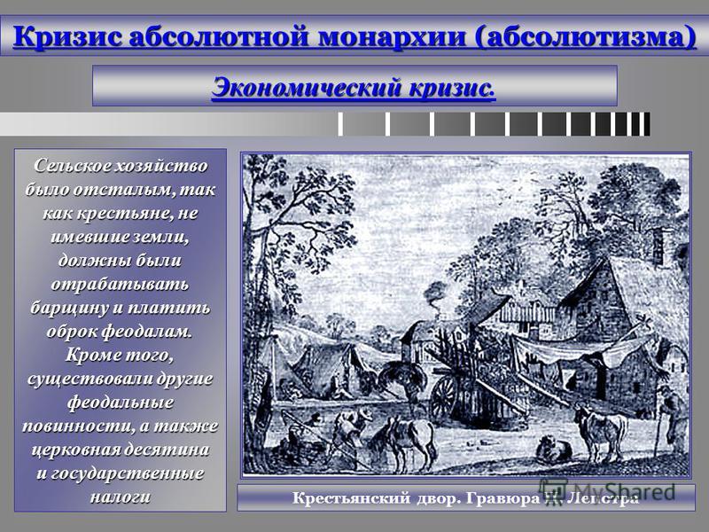 Кризис абсолютной монархии (абсолютизма) Экономический кризис Экономический кризис. Сельское хозяйство было отсталым, так как крестьяне, не имевшие земли, должны были отрабатывать барщину и платить оброк феодалам. Кроме того, существовали другие феод