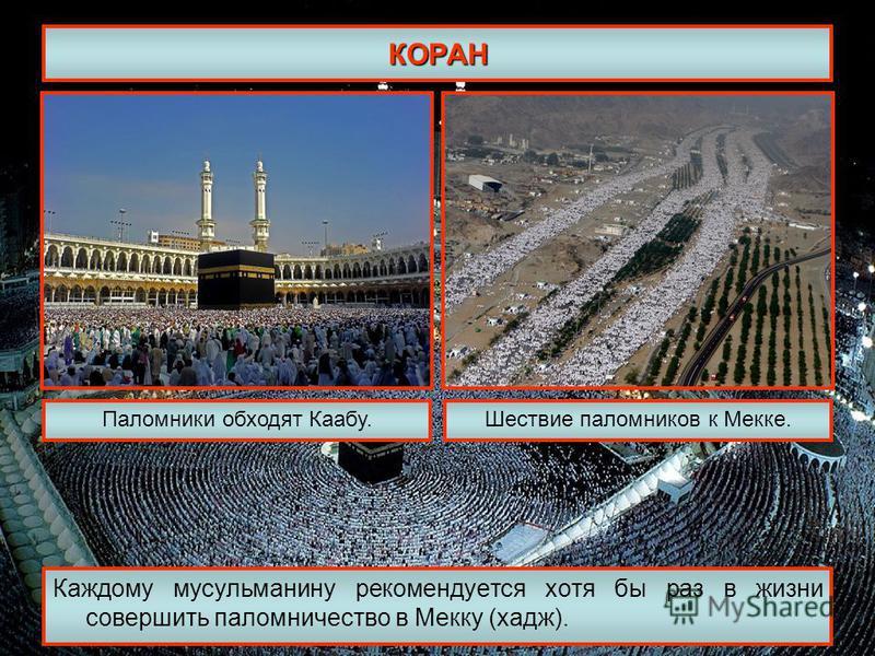 КОРАН Каждому мусульманину рекомендуется хотя бы раз в жизни совершить паломничество в Мекку (хадж). Паломники обходят Каабу.Шествие паломников к Мекке.