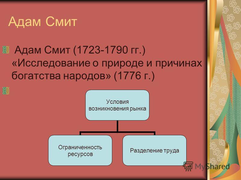 Адам Смит Адам Смит (1723-1790 гг.) «Исследование о природе и причинах богатства народов» (1776 г.) Условия возникновения рынка Ограниченность ресурсов Разделение труда