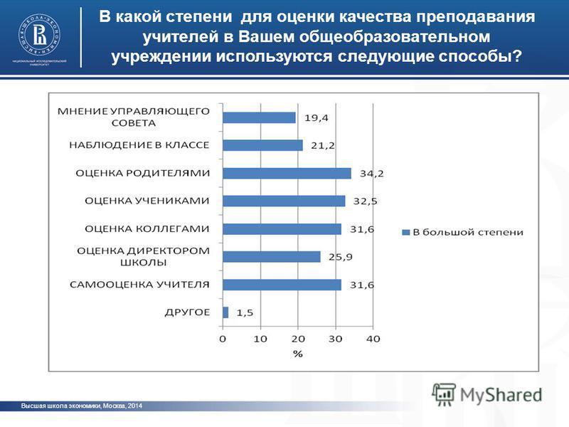 Высшая школа экономики, Москва, 2014 В какой степени для оценки качества преподавания учителей в Вашем общеобразовательном учреждении используются следующие способы? фото