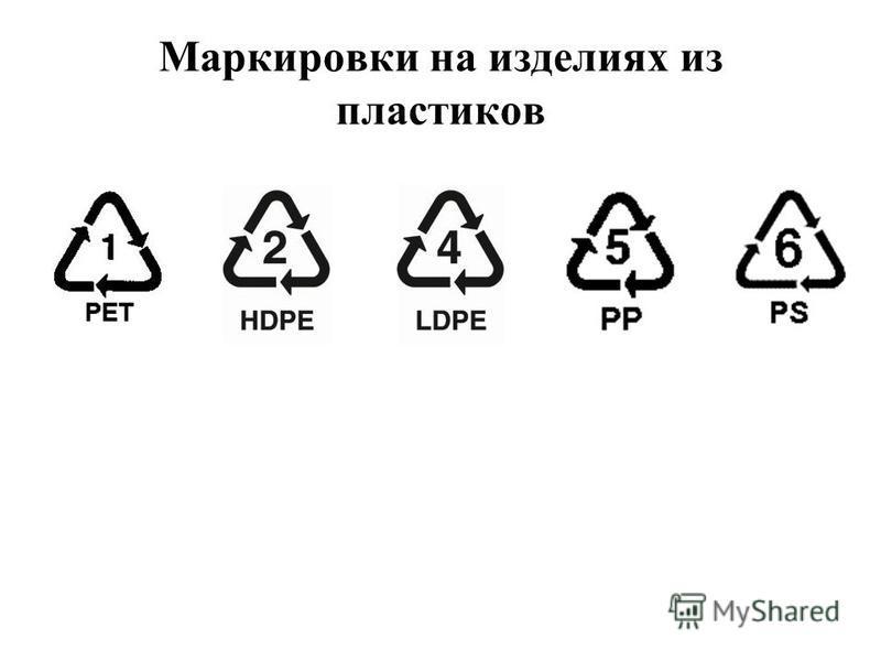 Маркировки на изделиях из пластиков