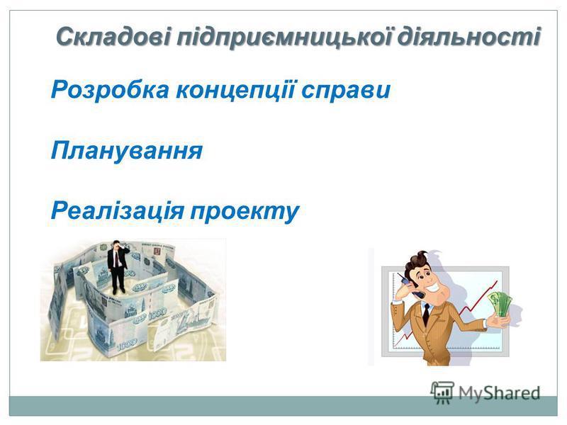 Складові підприємницької діяльності Розробка концепції справи Планування Реалізація проекту