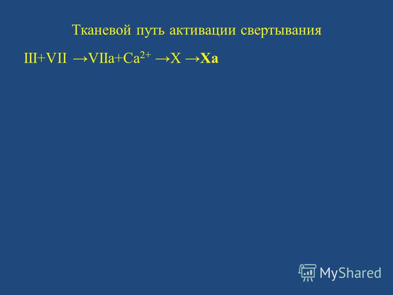 Тканевой путь активации свертывания III+VII VIIa+Ca 2+ X Xa