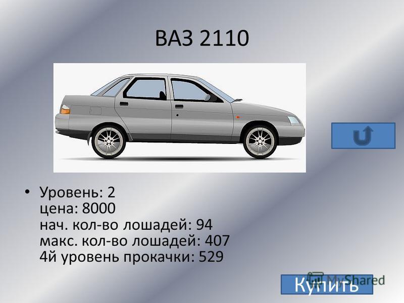 ВАЗ 21093 Уровень: 1 цена: 3000 нач. кол-во лошадей: 72 макс. кол-во лошадей: 345 4 й уровень прокачки: 454 Купить