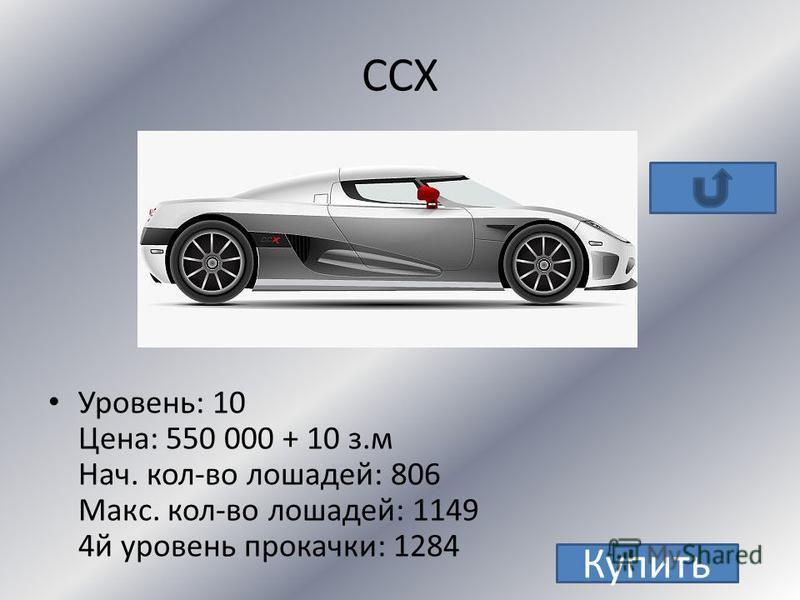 Koniegsegg CCX