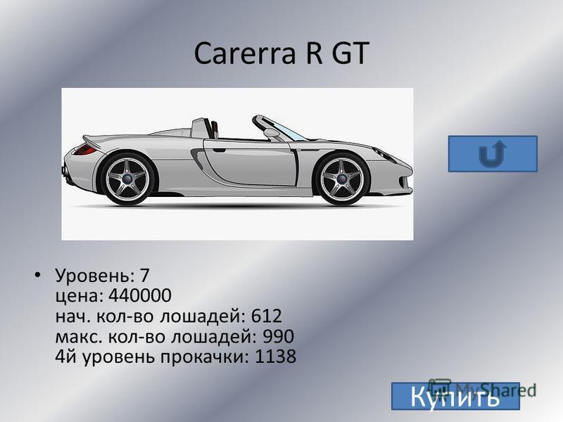 Porsche Carerra R GT Porsche 911 GT 2 RS Cayenne S 918 Spider