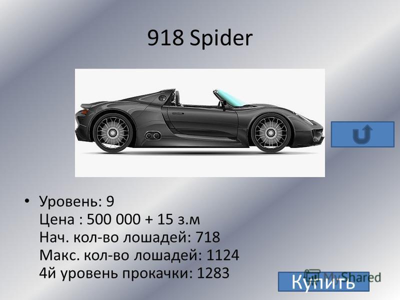 Cayenne S Уровень 4 цена:100000 нач. кол-во лошадей: 300 макс. кол-во лошадей:800 4 й уровень прокачки: 996 Купить