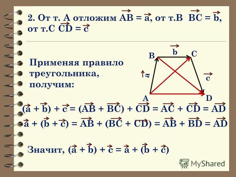 AC = AD + DC = b + a Теорема: Для любых векторов а, b и с справедливы равенства: 1. а + b = b + а (переместительный закон) 2.( а + b) + с = а + (b + с) (сочетательный закон) А В С D a b a b b Дано: а, b, c Доказать: а + b = b + а (а + b) + с = а + (b