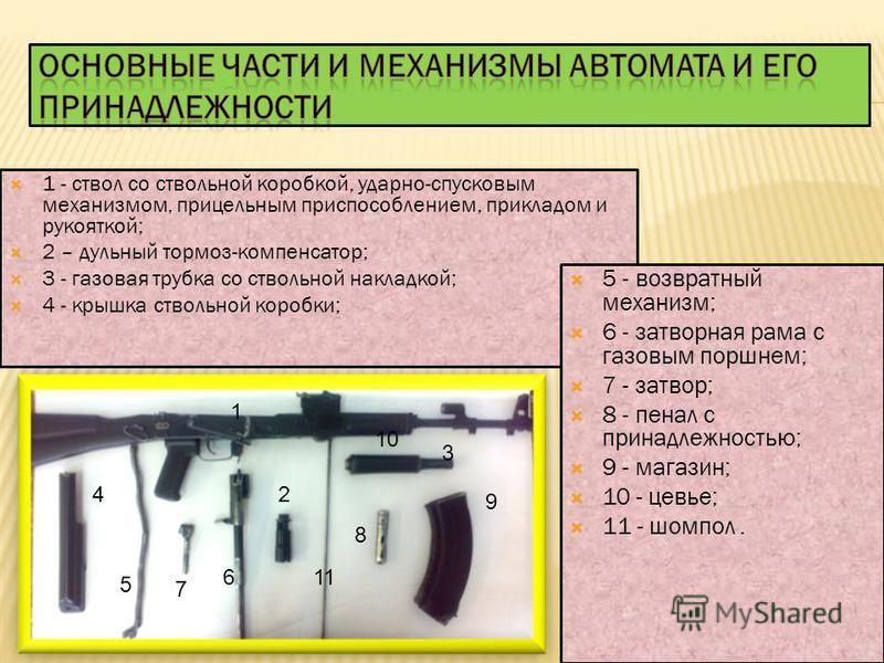 1. ударно-спускового механизма; 2. прицельного приспособления; 3. складывающегося приклада; 4. ствола со ствольной коробкой; 5. пистолетной рукоятки; 6. крышки ствольной коробки; 7. затворной рамы с газовым поршнем; 8. затвора; 9. возвратного механиз