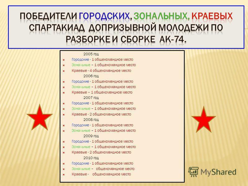 1990 год - Принят на вооружение и серийное производство автомат Калашникова калибра 5,45 мм АК-74М (модернизированный) и его модификаций с оптическим и ночным прицелом.АК-74М