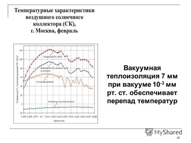 40 Вакуумная теплоизоляция 7 мм при вакууме 10 -3 мм рт. ст. обеспечивает перепад температур