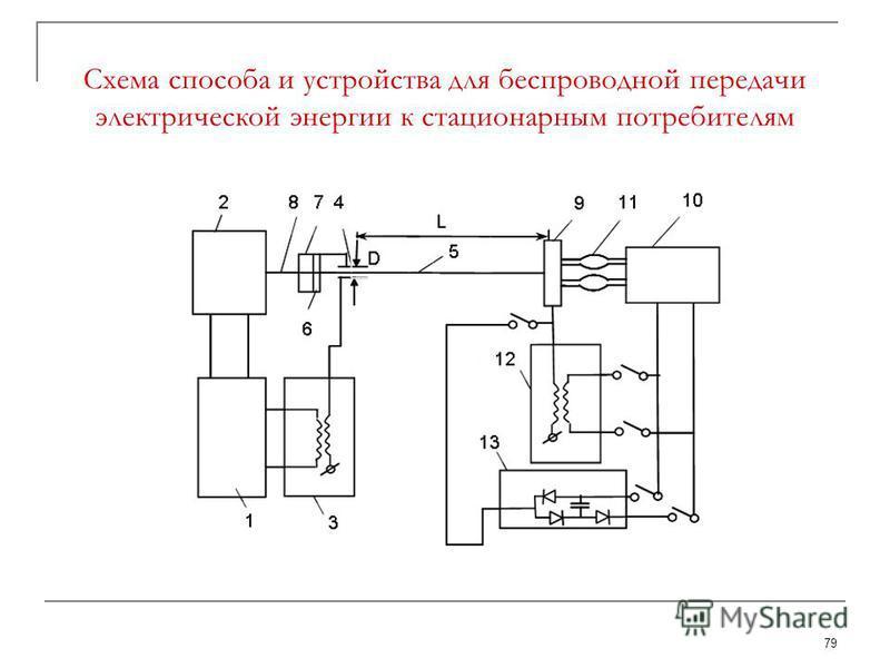 79 Схема способа и устройства для беспроводной передачи электрической энергии к стационарным потребителям