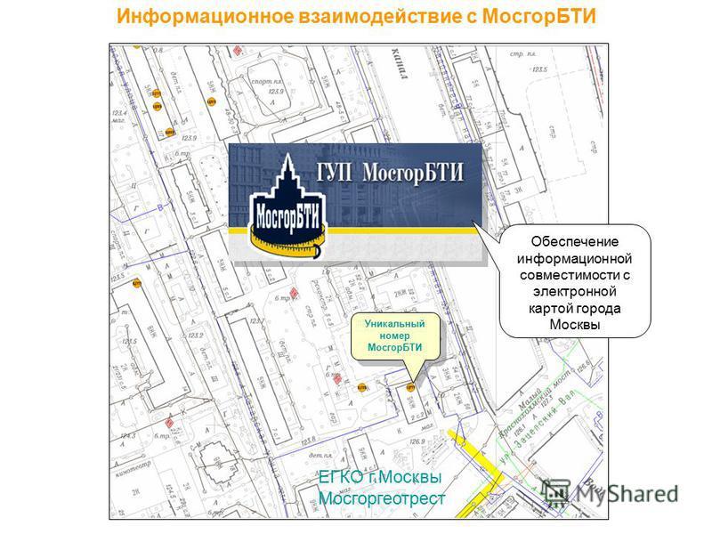 Информационное взаимодействие с МосгорБТИ Уникальный номер МосгорБТИ ЕГКО г.Москвы Мосгоргеотрест Обеспечение информационной совместимости с электронной картой города Москвы