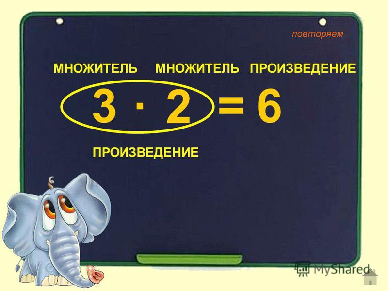 3 МНОЖИТЕЛЬ · 5 = изучаем ПРОИЗВЕДЕНИЕ 15 ПРОИЗВЕДЕНИЕ