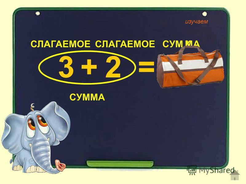 5 СЛАГАЕМОЕ СУМКАМ СУММА изучаем 3+ 2 =