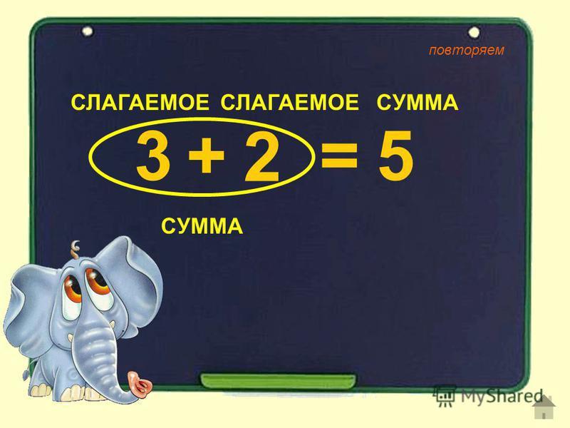 235 СЛАГАЕМОЕ СУМКАМ СУММА изучаем 3+2=
