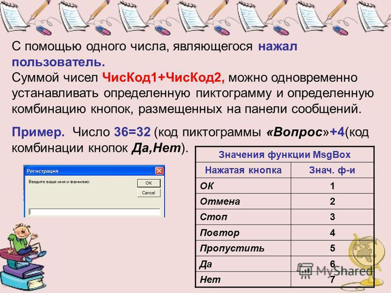 С помощью одного числа, являющегося нажал пользователь. Суммой чисел Чис Код 1+Чис Код 2, можно одновременно устанавливать определенную пиктограмму и определенную комбинацию кнопок, размещенных на панели сообщений. Пример. Число 36=32 (код пиктограмм