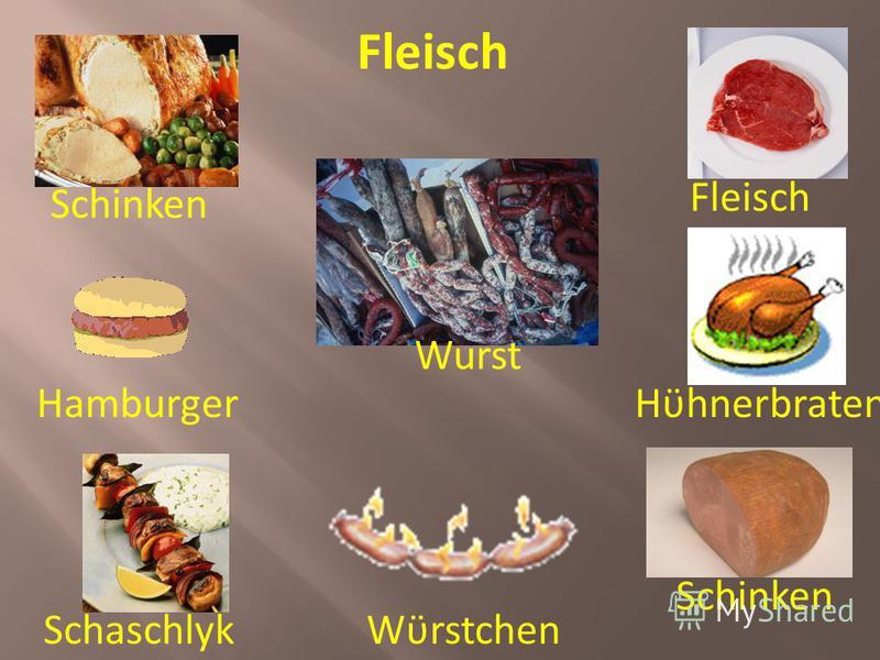 Fleisch Schinken Wurst Hamburger Fleisch Hϋhnerbraten Schinken WϋrstchenSchaschlyk