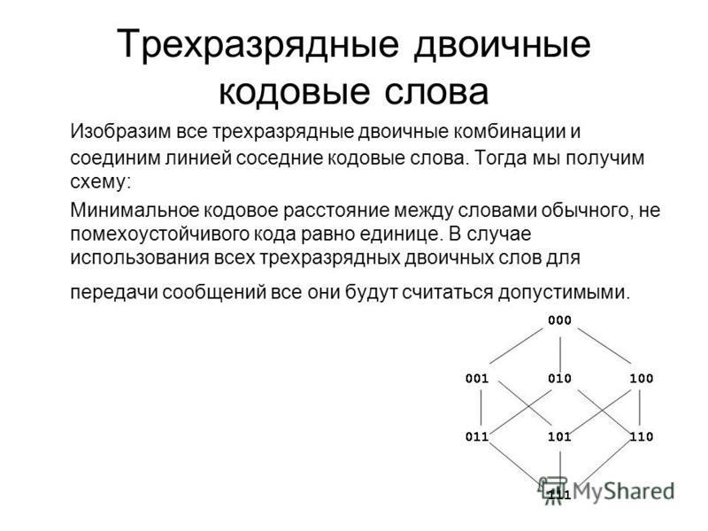 Трехразрядные двоичные кодовые слова Изобразим все трехразрядные двоичные комбинации и соединим линией соседние кодовые слова. Тогда мы получим схему: Минимальное кодовое расстояние между словами обычного, не помехоустойчивого кода равно единице. В с