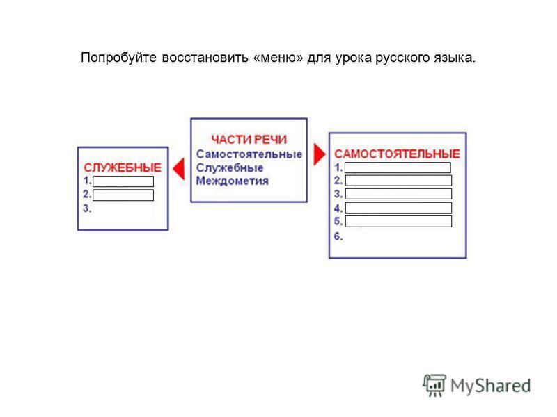 Попробуйте восстановить «меню» для урока русского языка.