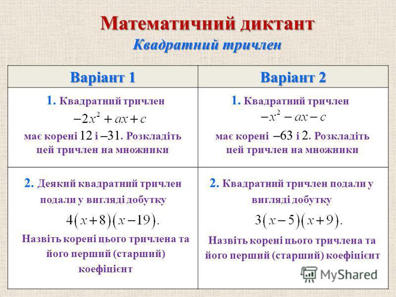 Варiант 1 Варiант 2 Математичний диктант Квадратний тричлен 2. Деякий квадратний тричлен подали у виглядi добутку Назвiть коренi цього тричлена та його перший (старший) коефiцiєнт 2. Квадратний тричлен подали у виглядi добутку Назвiть коренi цього тр