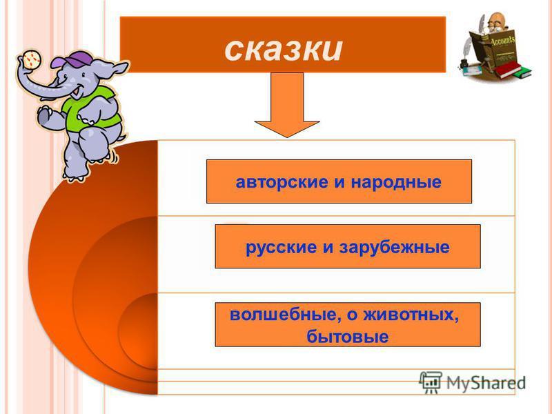 сказки авторские и народные русские и зарубежные волшебные, о животных, бытовые