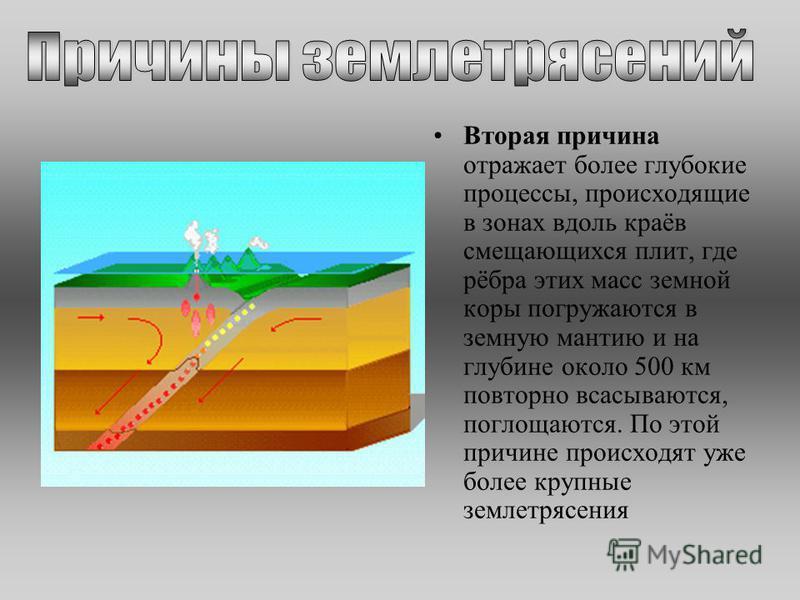 Вторая причина отражает более глубокие процессы, происходящие в зонах вдоль краёв смещающихся плит, где рёбра этих масс земной коры погружаются в земную мантию и на глубине около 500 км повторно всасываются, поглощаются. По этой причине происходят уж