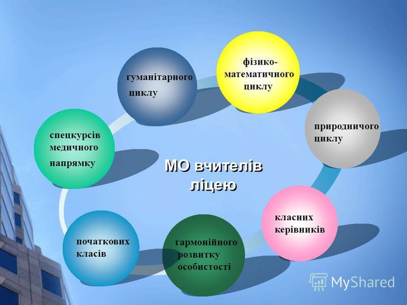 спецкурсів медичного напрямку гуманітарного циклу гармонійного розвитку особистості початкових класів МО вчителів ліцею фізико- математичного циклу класних керівників природничого циклу