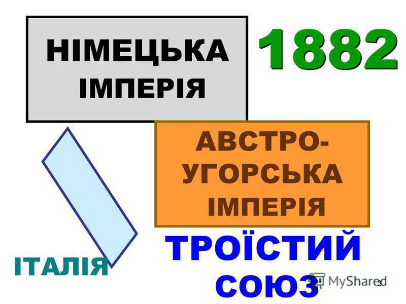 3 НІМЕЦЬКА ІМПЕРІЯ АВСТРО- УГОРСЬКА ІМПЕРІЯ ІТАЛІЯ ТРОЇСТИЙ СОЮЗ 1882