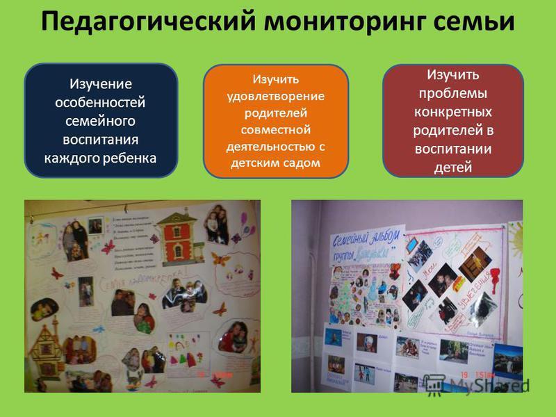 Педагогический мониторинг семьи Изучение особенностей семейного воспитания каждого ребенка Изучить удовлетворение родителей совместной деятельностью с детским садом Изучить проблемы конкретных родителей в воспитании детей