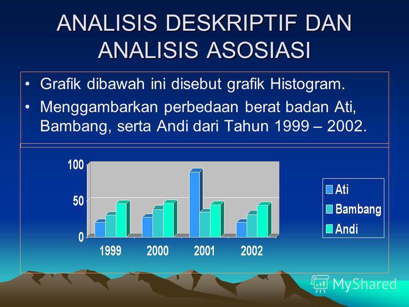 Daftar Isi Belajar Microsoft Excel 2010 Level Medium