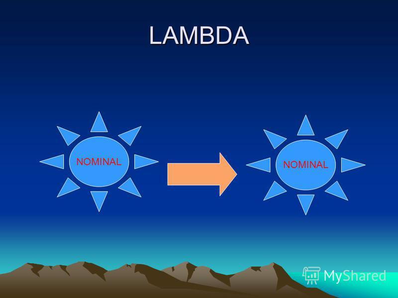 LAMBDA NOMINAL
