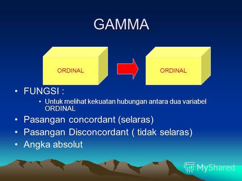 GAMMA FUNGSI : Untuk melihat kekuatan hubungan antara dua variabel ORDINAL Pasangan concordant (selaras) Pasangan Disconcordant ( tidak selaras) Angka absolut ORDINAL