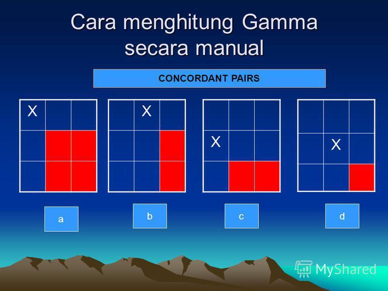 Cara menghitung Gamma secara manual X X X X CONCORDANT PAIRS a dcb