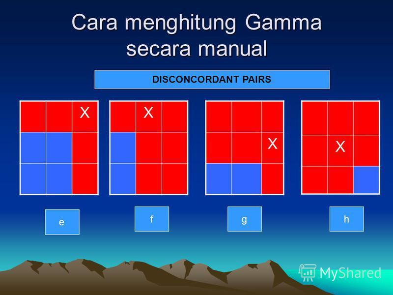 Cara menghitung Gamma secara manual X X X X DISCONCORDANT PAIRS e hgf