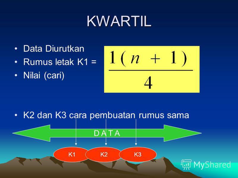 KWARTIL Data Diurutkan Rumus letak K1 = Nilai (cari) K2 dan K3 cara pembuatan rumus sama D A T A K1K2K3