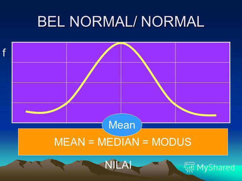 BEL NORMAL/ NORMAL MEAN = MEDIAN = MODUS Mean NILAI f
