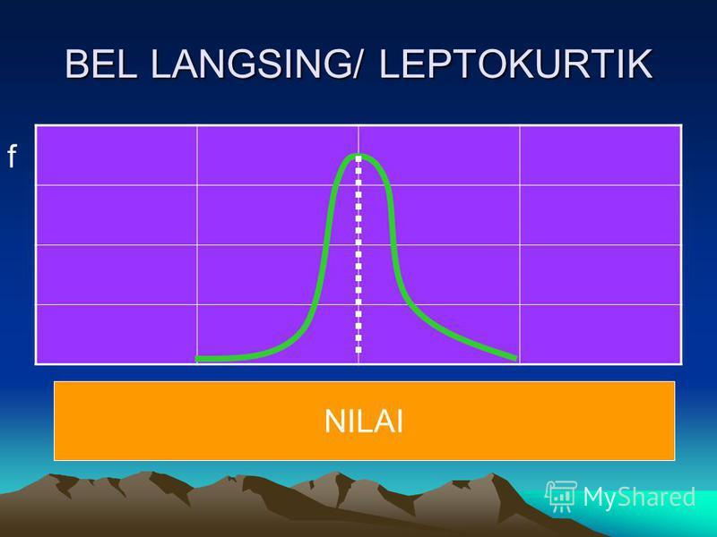 BEL LANGSING/ LEPTOKURTIK NILAI f
