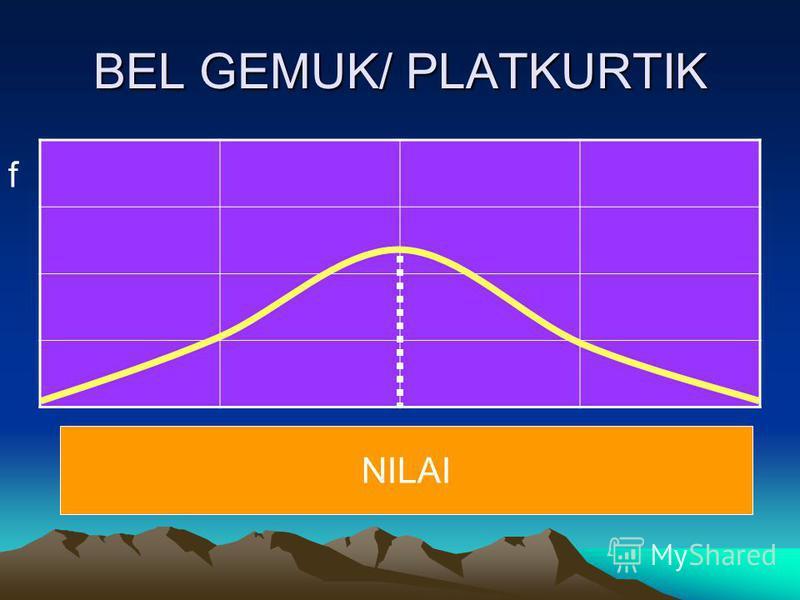 BEL GEMUK/ PLATKURTIK NILAI f