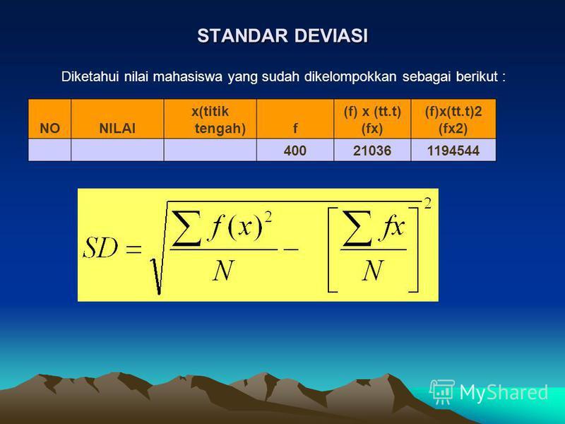 STANDAR DEVIASI NONILAI x(titik tengah)f (f) x (tt.t) (fx) (f)x(tt.t)2 (fx2) 400210361194544 Diketahui nilai mahasiswa yang sudah dikelompokkan sebagai berikut :