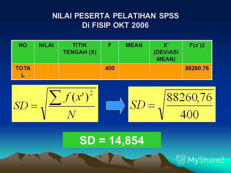NILAI PESERTA PELATIHAN SPSS Di FISIP OKT 2006 NONILAITITIK TENGAH (X) FMEANX (DEVIASI MEAN) F(x)2 TOTA L 40088260.76 SD = 14,854