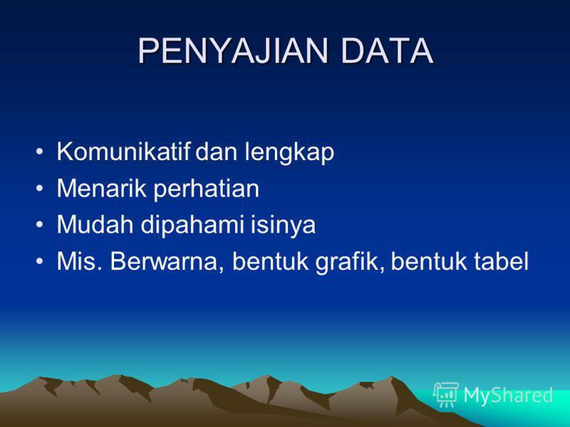 PENYAJIAN DATA Komunikatif dan lengkap Menarik perhatian Mudah dipahami isinya Mis. Berwarna, bentuk grafik, bentuk tabel