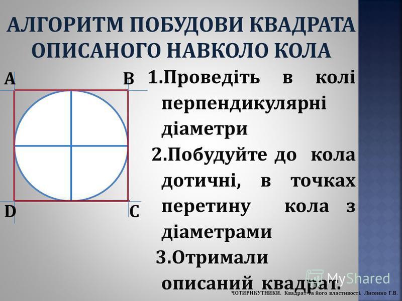 1.Проведіть в колі перпендикулярні діаметри 2.Побудуйте до кола дотичні, в точках перетину кола з діаметрами 3.Отримали описаний квадрат. АВ СD АЛГОРИТМ ПОБУДОВИ КВАДРАТА ОПИСАНОГО НАВКОЛО КОЛА ЧОТИРИКУТНИКИ. Квадрат та його властивості. Лисенко Г.В.