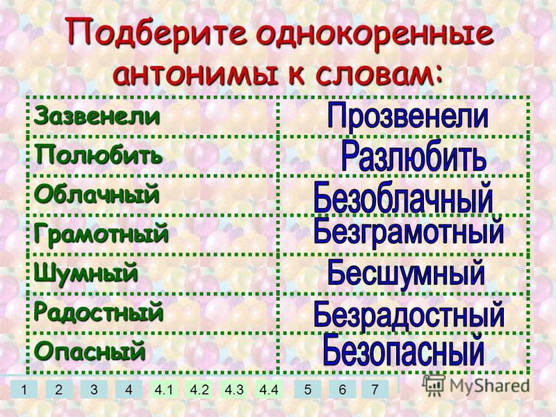 12344.14.24.34.4567 Правописание гласных и согласных в приставках. Буквы З и С на конце приставок.