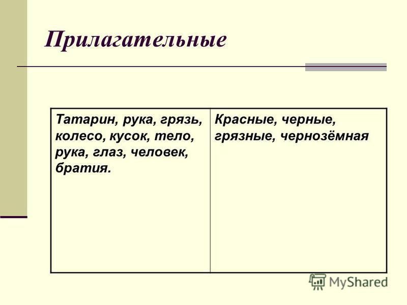 Прилагательные Татарин, рука, грязь, колесо, кусок, тело, рука, глаз, человек, братия. Красные, черные, грязные, чернозёмная