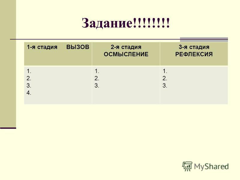 Задание!!!!!!!! 1-я стадия ВЫЗОВ2-я стадия ОСМЫСЛЕНИЕ 3-я стадия РЕФЛЕКСИЯ 1. 2. 3. 4. 1. 2. 3. 1. 2. 3. 7
