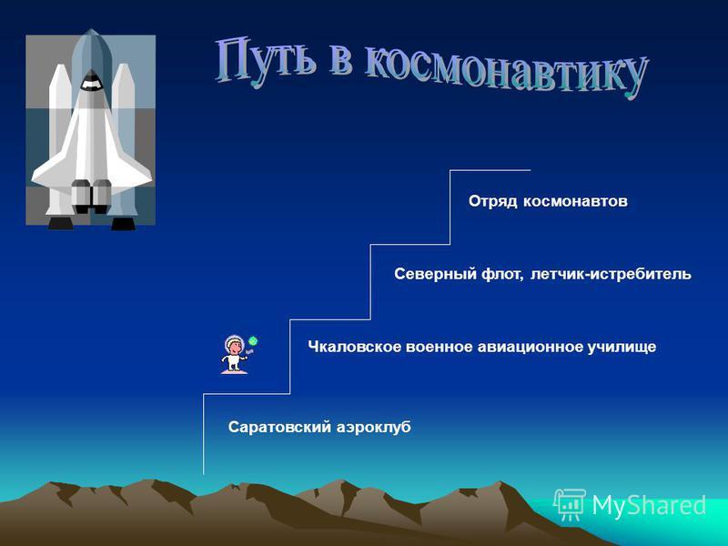 Саратовский аэроклуб Чкаловское военное авиационное училище Северный флот, летчик-истребитель Отряд космонавтов